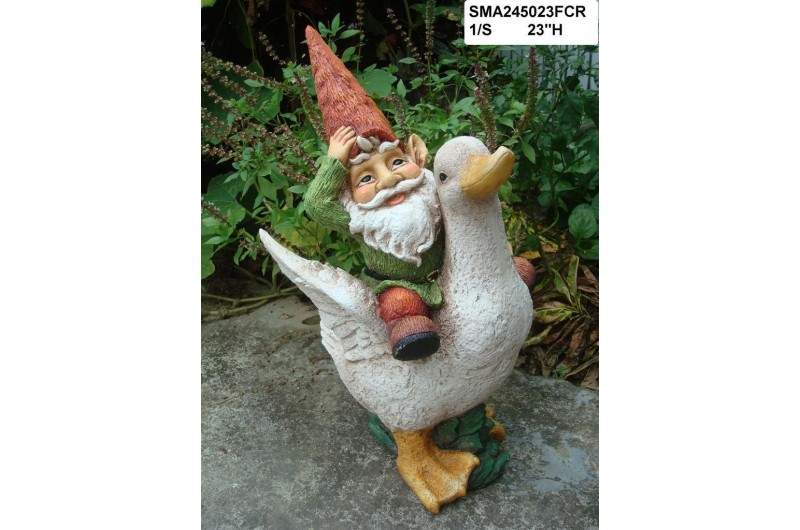 4583 thickbox default Gnome on Duck